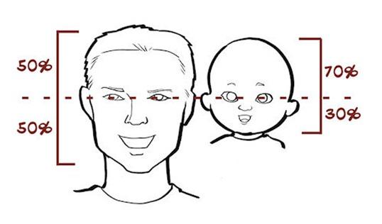 baby-eye-orientation
